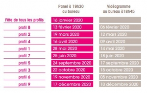 Dates du club ennéagramme 2020 Lyon
